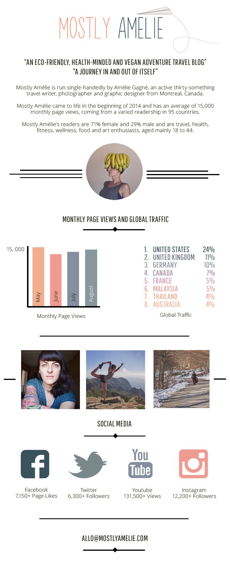 Mostly Amelie Vegan Travel Blog